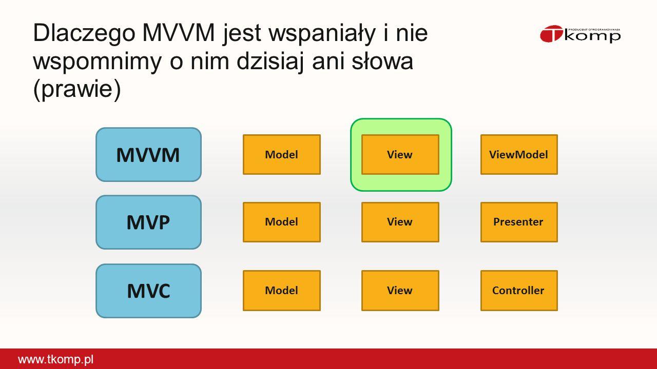Dlaczego MVVM jest wspaniały i nie wspomnimy o nim dzisiaj ani słowa (prawie) www.tkomp.pl MVVM MVP MVC Model View Controller Presenter ViewModel