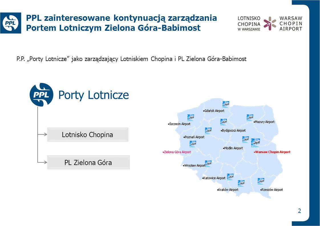 """P.P. """"Porty Lotnicze"""" jako zarządzający Lotniskiem Chopina i PL Zielona Góra-Babimost 2 PPL zainteresowane kontynuacją zarządzania Portem Lotniczym Zi"""