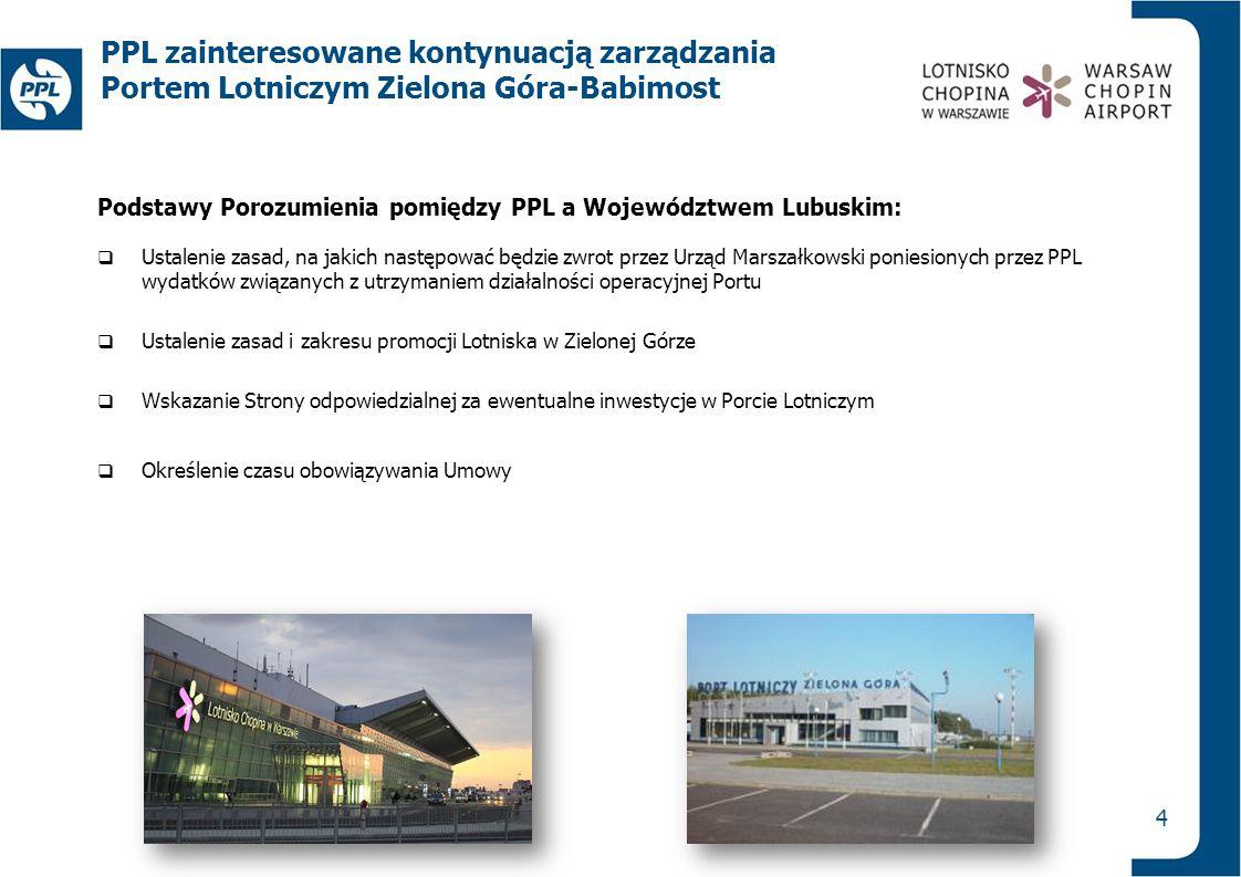 Podstawy Porozumienia pomiędzy PPL a Województwem Lubuskim:  Ustalenie zasad, na jakich następować będzie zwrot przez Urząd Marszałkowski poniesionyc