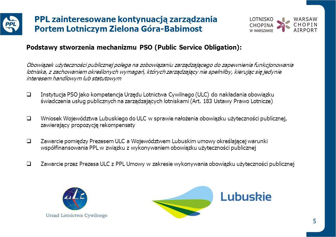 5 PPL zainteresowane kontynuacją zarządzania Portem Lotniczym Zielona Góra-Babimost Podstawy stworzenia mechanizmu PSO (Public Service Obligation): Ob