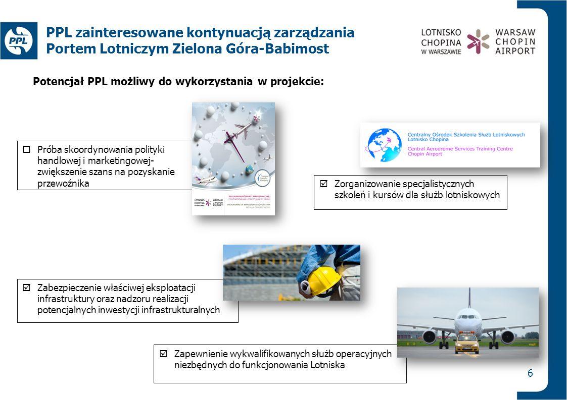 6 PPL zainteresowane kontynuacją zarządzania Portem Lotniczym Zielona Góra-Babimost Potencjał PPL możliwy do wykorzystania w projekcie:  Zabezpieczen