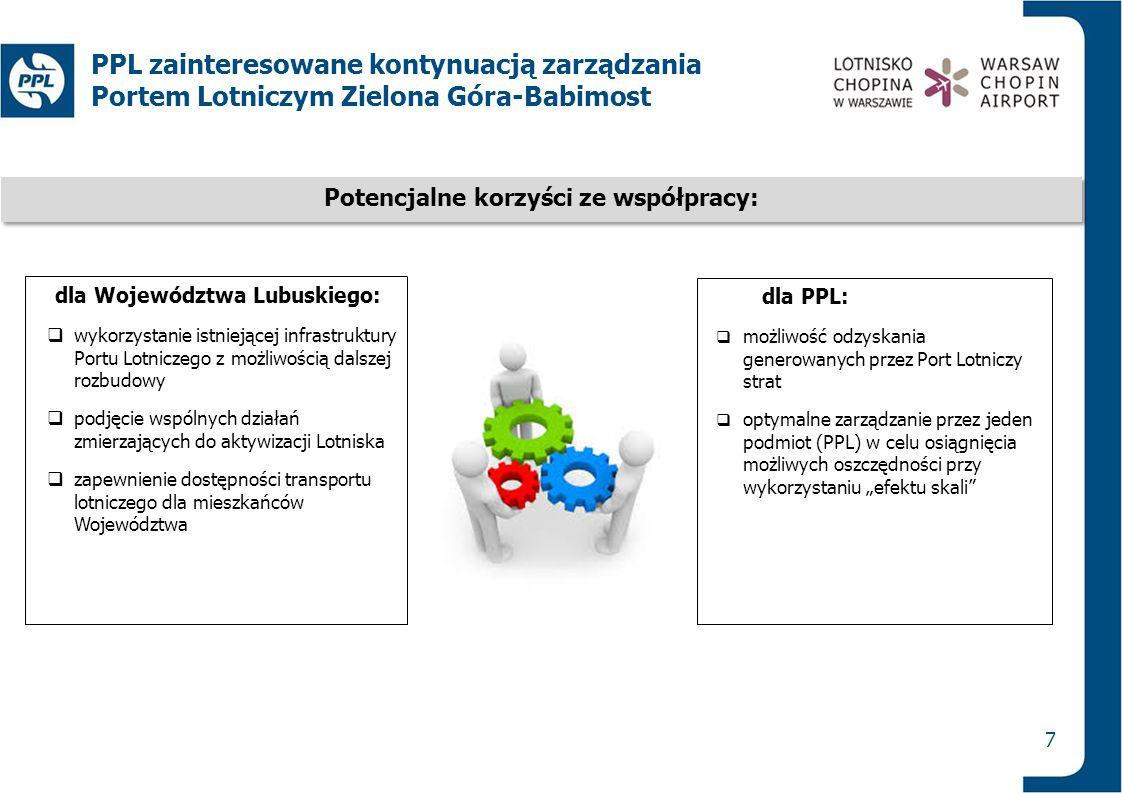 7 dla Województwa Lubuskiego:  wykorzystanie istniejącej infrastruktury Portu Lotniczego z możliwością dalszej rozbudowy  podjęcie wspólnych działań