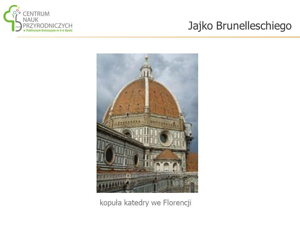 Jajko Brunelleschiego kopuła katedry we Florencji