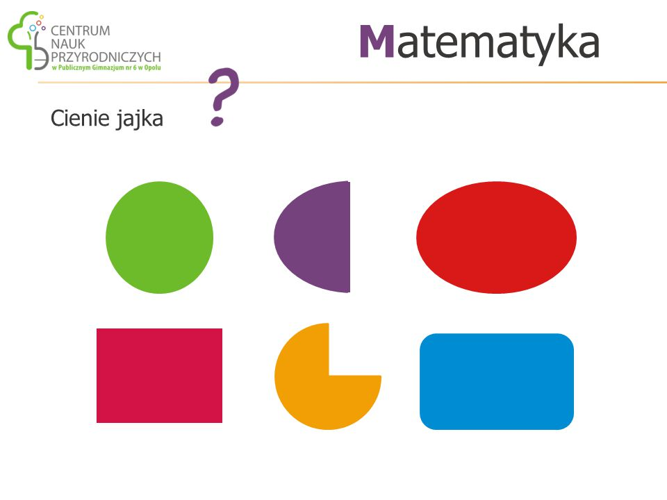Cienie jajka Matematyka