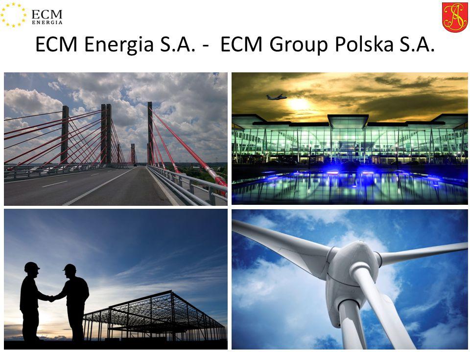 ECM Energia S.A. - ECM Group Polska S.A.