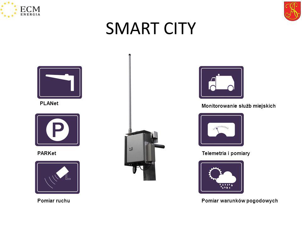 SMART CITY PLANet PARKet Pomiar ruchu Monitorowanie służb miejskich Telemetria i pomiary Pomiar warunków pogodowych
