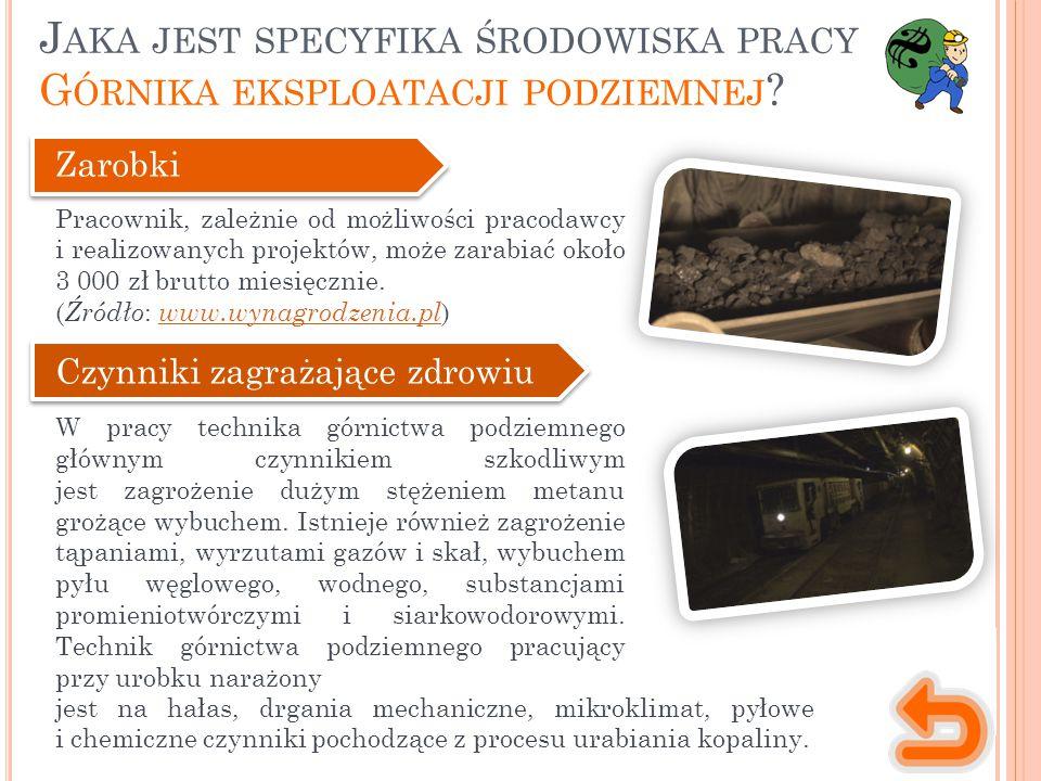 BIBLIOGRAFIA Rozporządzenie Ministra Edukacji Narodowej z dnia 23 grudnia 2011 r.