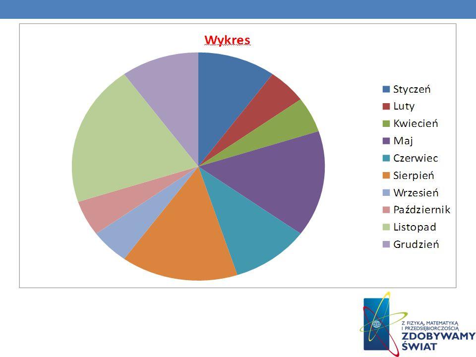ANKIETA Dnia 19 kwietnia w klasie przeprowadzono ankietę, liczba osób ankietowanych to 17 co stanowiło 85% całej klasy.