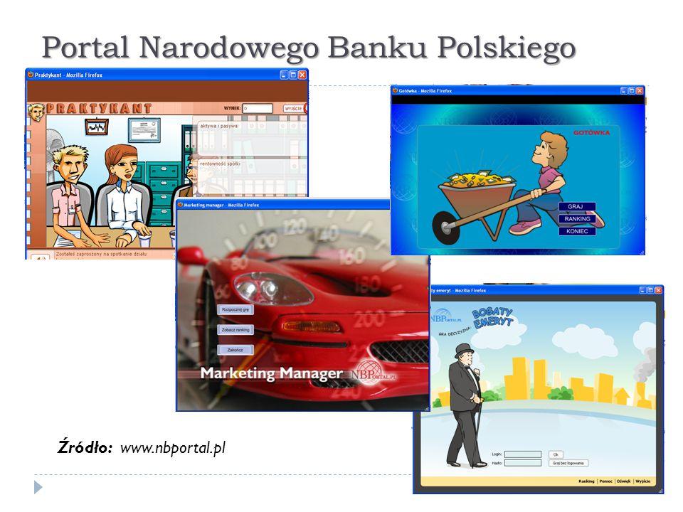 Portal Narodowego Banku Polskiego Źródło: www.nbportal.pl