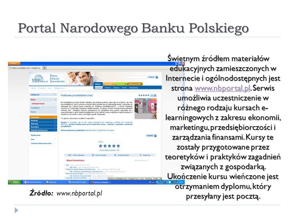 Przykłady kursów e-learningowych dostępnych w serwisie nbportal : www.nbportal.pl GROSZ DO GROSZA CZYLI JAK INWESTOWAĆ ŚWIAT FINANSÓW KREDYTY I TY PODSTAWY PRZEDSIĘBIORCZOŚCI