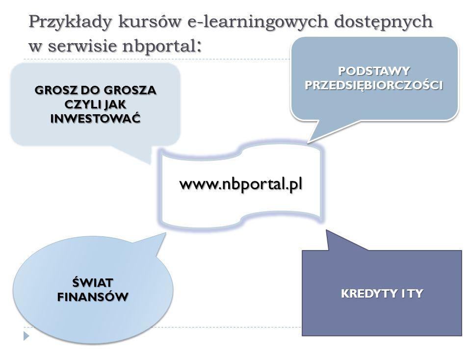 Przykłady kursów e-learningowych dostępnych w serwisie nbportal : www.nbportal.pl GROSZ DO GROSZA CZYLI JAK INWESTOWAĆ ŚWIAT FINANSÓW KREDYTY I TY POD