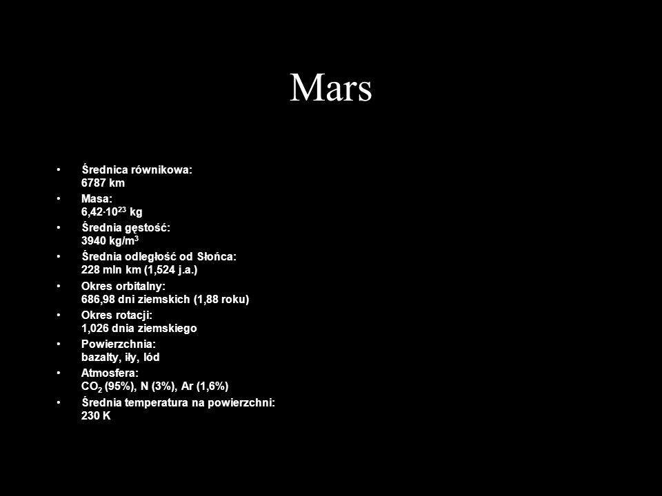 Mars Średnica równikowa: 6787 km Masa: 6,42·10 23 kg Średnia gęstość: 3940 kg/m 3 Średnia odległość od Słońca: 228 mln km (1,524 j.a.) Okres orbitalny