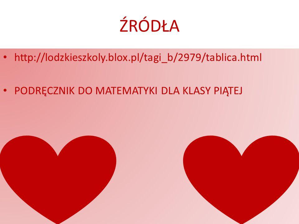 ŹRÓDŁA http://lodzkieszkoly.blox.pl/tagi_b/2979/tablica.html PODRĘCZNIK DO MATEMATYKI DLA KLASY PIĄTEJ