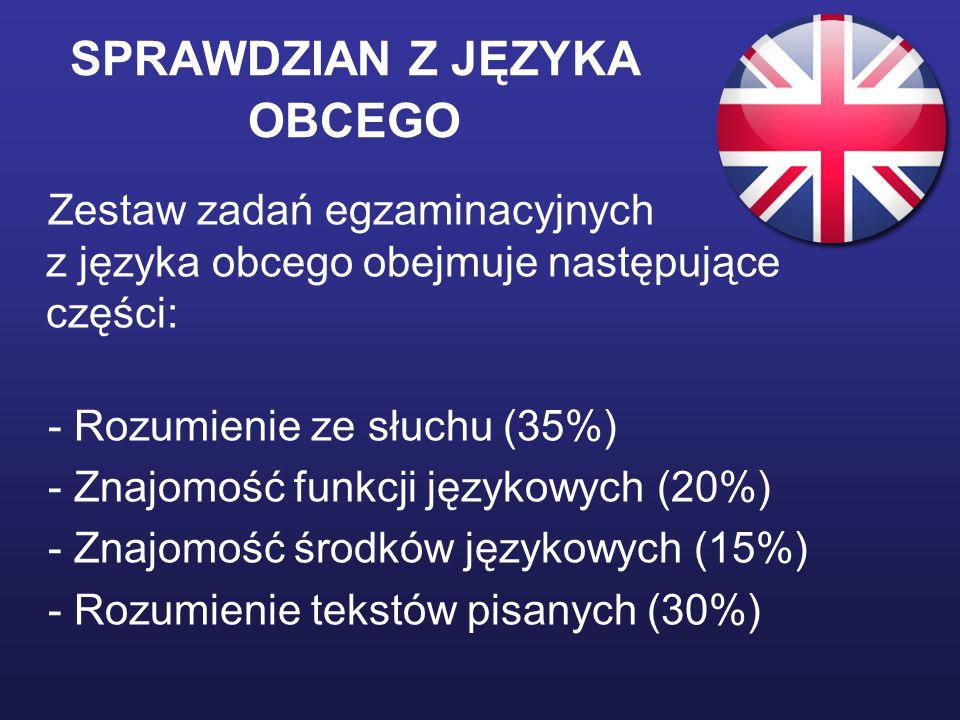 SPRAWDZIAN Z JĘZYKA OBCEGO Zestaw zadań egzaminacyjnych z języka obcego obejmuje następujące części: - Rozumienie ze słuchu (35%) - Znajomość funkcji językowych (20%) - Znajomość środków językowych (15%) - Rozumienie tekstów pisanych (30%)