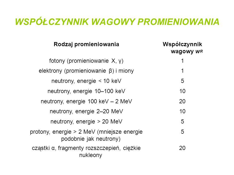 WSPÓŁCZYNNIK WAGOWY PROMIENIOWANIA Rodzaj promieniowaniaWspółczynnik wagowy w R fotony (promieniowanie X, γ)1 elektrony (promieniowanie β) i miony1 ne