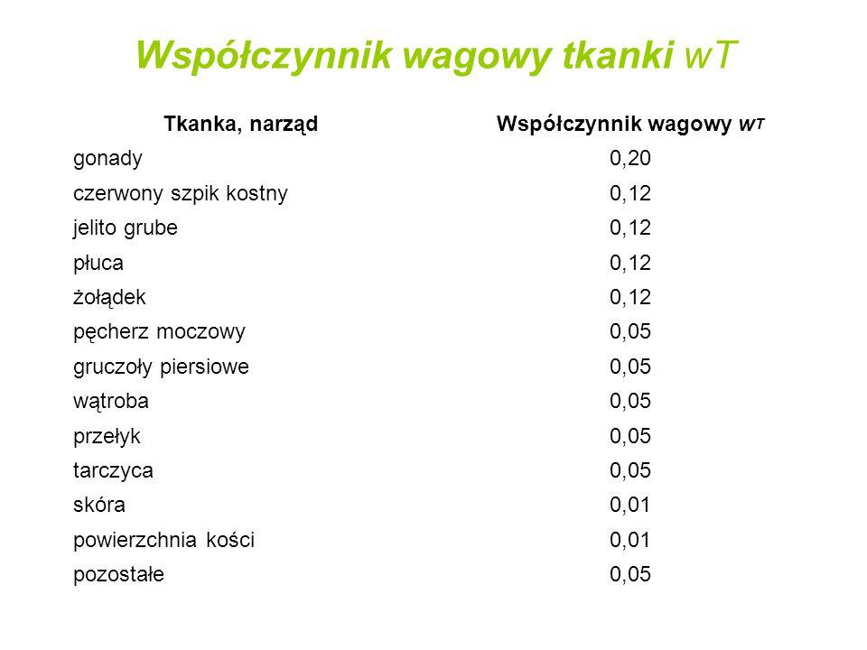 Współczynnik wagowy tkanki wT Tkanka, narządWspółczynnik wagowy w T gonady0,20 czerwony szpik kostny0,12 jelito grube0,12 płuca0,12 żołądek0,12 pęcher