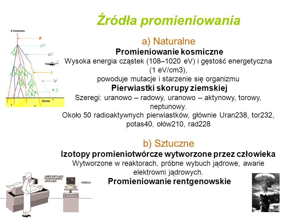 Źródła promieniowania a) Naturalne Promieniowanie kosmiczne Wysoka energia cząstek (108–1020 eV) i gęstość energetyczna (1 eV/cm3), powoduje mutacje i