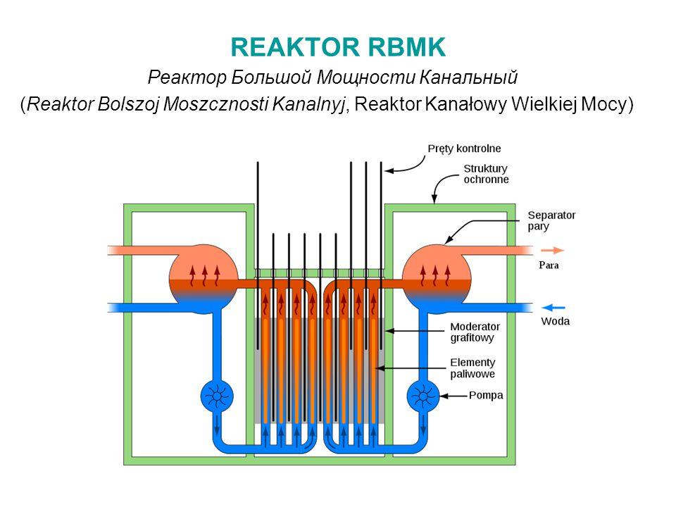 REAKTOR RBMK Реактор Большой Мощности Канальный (Reaktor Bolszoj Moszcznosti Kanalnyj, Reaktor Kanałowy Wielkiej Mocy)