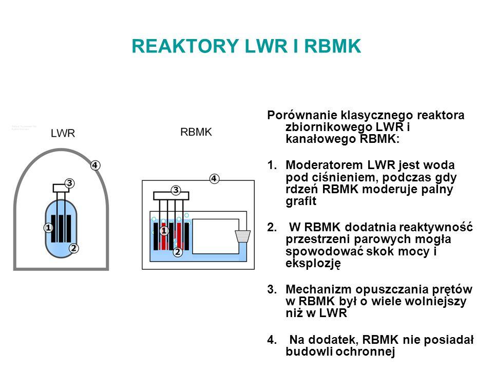 REAKTORY LWR I RBMK Porównanie klasycznego reaktora zbiornikowego LWR i kanałowego RBMK: 1.Moderatorem LWR jest woda pod ciśnieniem, podczas gdy rdzeń