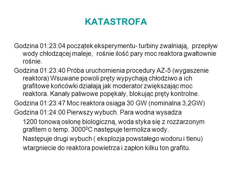 KATASTROFA Godzina 01:23:04 początek eksperymentu- turbiny zwalniają, przepływ wody chłodzącej maleje, rośnie ilość pary moc reaktora gwałtownie rośni