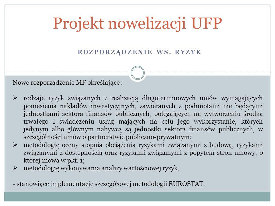 ROZPORZĄDZENIE WS. RYZYK Projekt nowelizacji UFP Nowe rozporządzenie MF określające :  rodzaje ryzyk związanych z realizacją długoterminowych umów wy