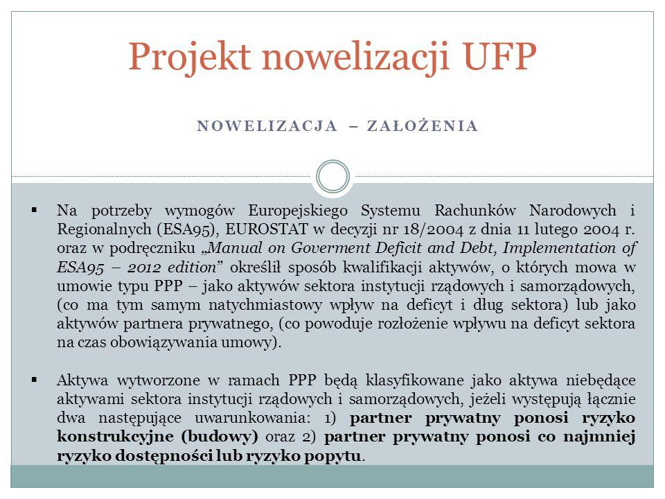 NOWELIZACJA – ZAŁOŻENIA Projekt nowelizacji UFP  Na potrzeby wymogów Europejskiego Systemu Rachunków Narodowych i Regionalnych (ESA95), EUROSTAT w decyzji nr 18/2004 z dnia 11 lutego 2004 r.