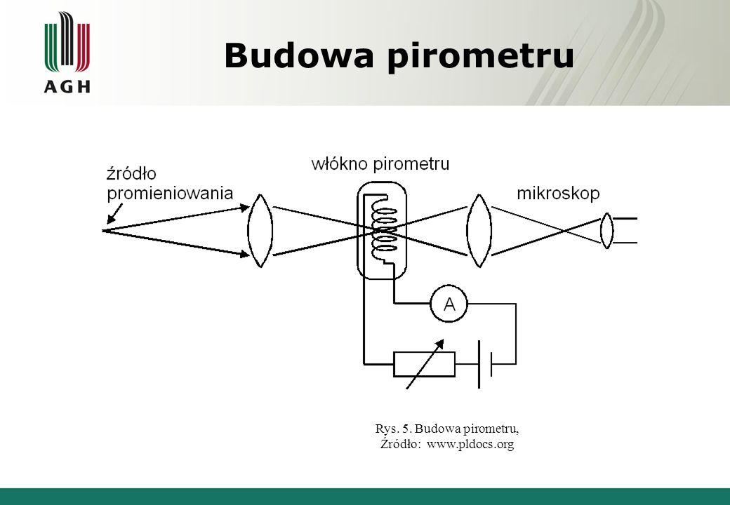 Budowa pirometru Rys. 5. Budowa pirometru, Źródło: www.pldocs.org
