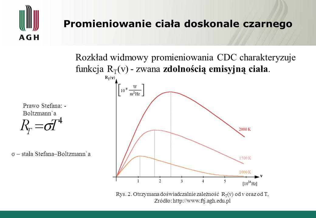 Promieniowanie ciała doskonale czarnego Rozkład widmowy promieniowania CDC charakteryzuje funkcja R T (v) - zwana zdolnością emisyjną ciała. Prawo Ste