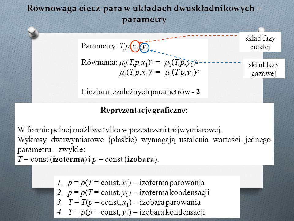 Równowaga ciecz-para w układach dwuskładnikowych – parametry Parametry: T,p,x 1,,y 1 Równania:  1 (T,p,x 1 ) c =  1 (T,p,y 1 ) g  2 (T,p,x 1 ) c =
