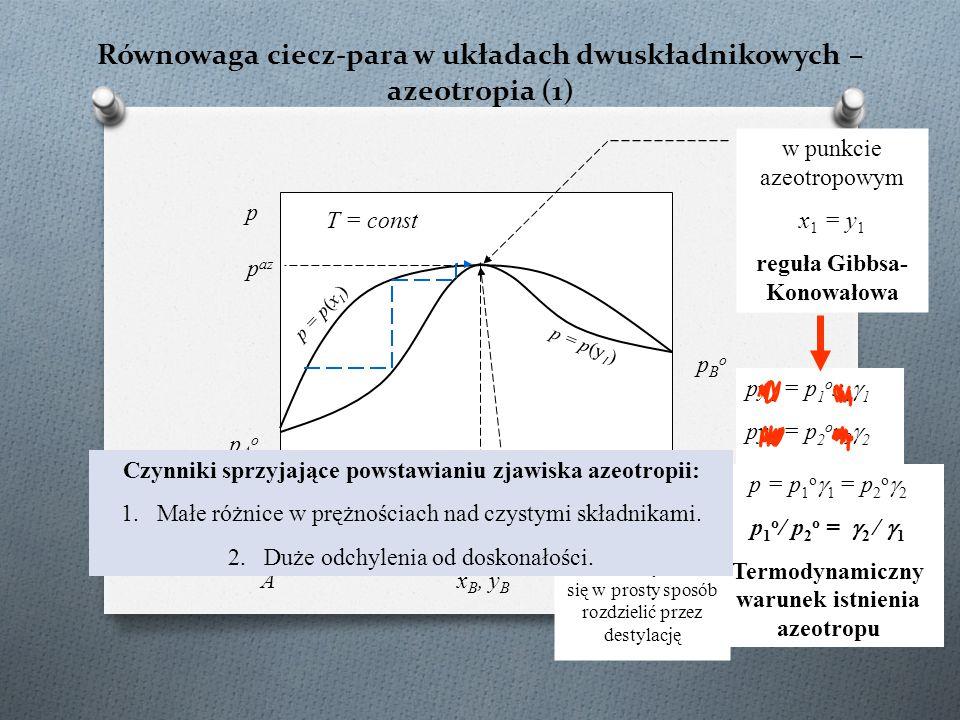 Równowaga ciecz-para w układach dwuskładnikowych – azeotropia (1) x B, y B AB T = const pAopAo pBopBo p w punkcie azeotropowym x 1 = y 1 reguła Gibbsa