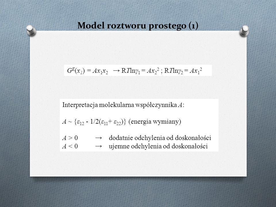 Model roztworu prostego (1) G E (x 1 ) = Ax 1 x 2 → RTlnγ 1 = Ax 2 2 ; RTlnγ 2 = Ax 1 2 Interpretacja molekularna współczynnika A: A ~ {ε 12 - 1/2(ε 1