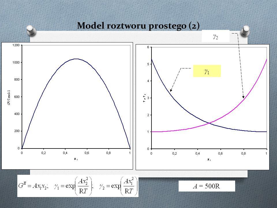 Model roztworu prostego (2) A = 500R γ2γ2 γ1γ1