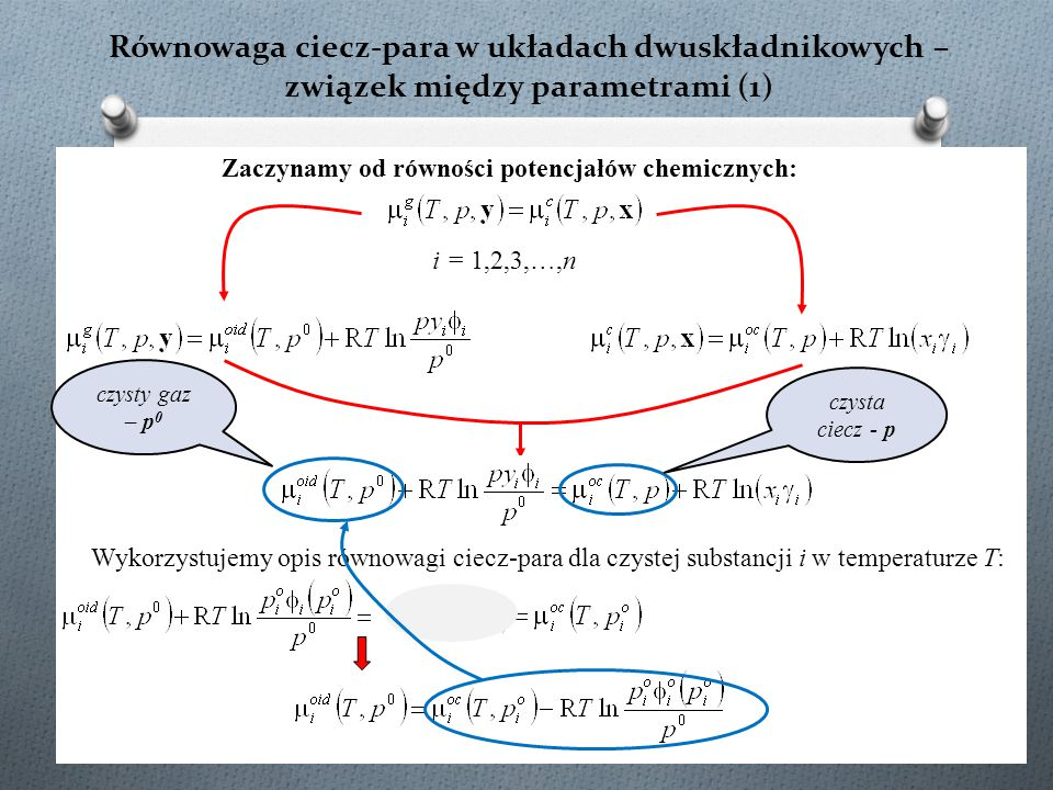 Równowaga ciecz-para w układach dwuskładnikowych – związek między parametrami (2) ułamek Poyntinga Forma uproszczona – niskie i umiarkowane ciśnienia dla układu dwuskładnikowego