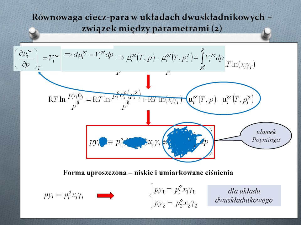 Równowaga ciecz-para w układach dwuskładnikowych – związek między parametrami (2) ułamek Poyntinga Forma uproszczona – niskie i umiarkowane ciśnienia