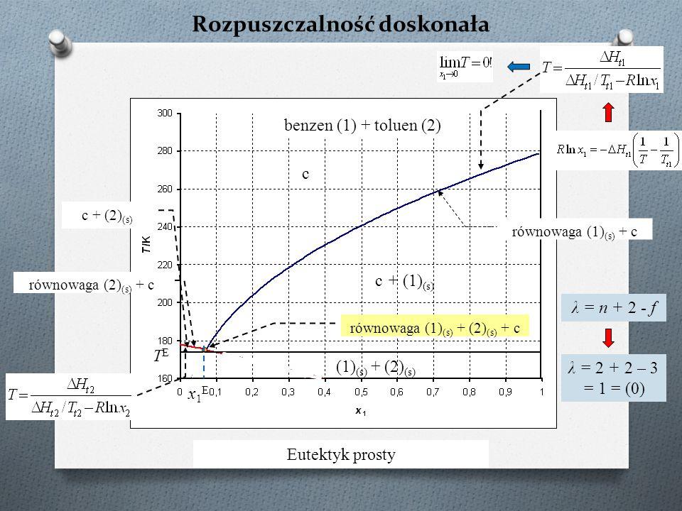 Rozpuszczalność doskonała benzen (1) + toluen (2) równowaga (1) (s) + c równowaga (2) (s) + c równowaga (1) (s) + (2) (s) + c c c + (1) (s) (1) (s) +