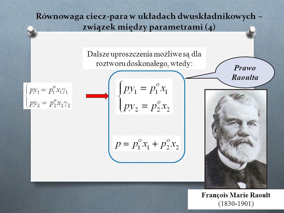 Model roztworu prostego (3) A = -500R γ1γ1 γ2γ2