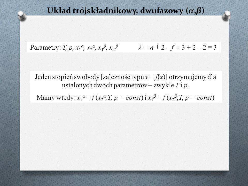 Układ trójskładnikowy, dwufazowy (α,β) Parametry: T, p, x 1 α, x 2 α, x 1 β, x 2 β λ = n + 2 – f = 3 + 2 – 2 = 3 Jeden stopień swobody [zależność typu