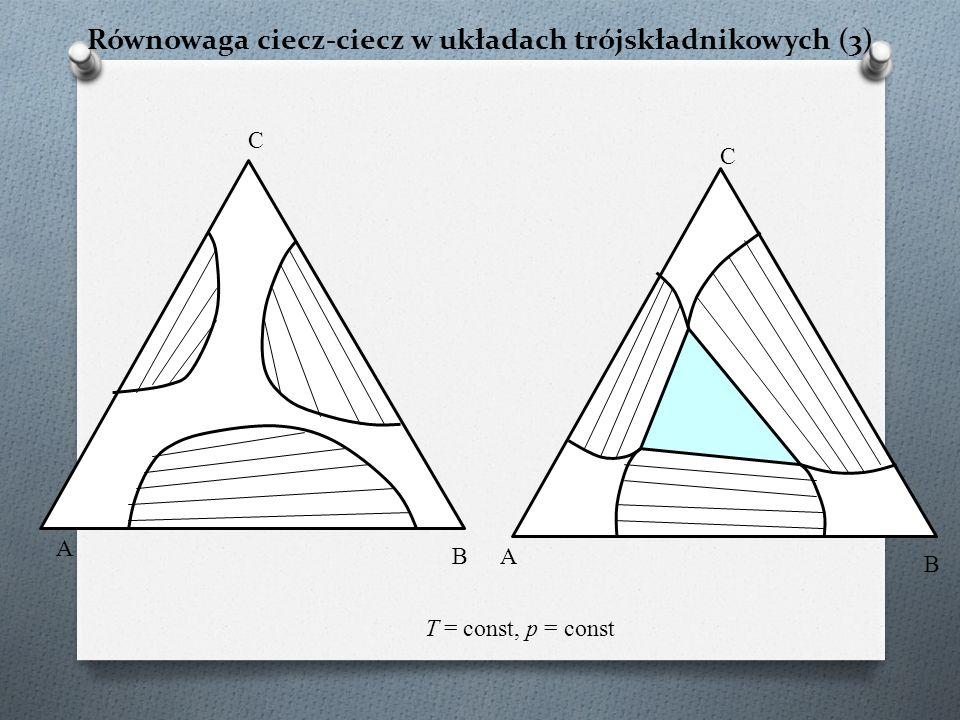 C A B T = const, p = const Równowaga ciecz-ciecz w układach trójskładnikowych (3) β B C A