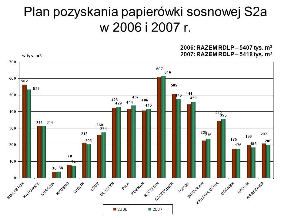 Plan pozyskania papierówki sosnowej S2a w 2006 i 2007 r.