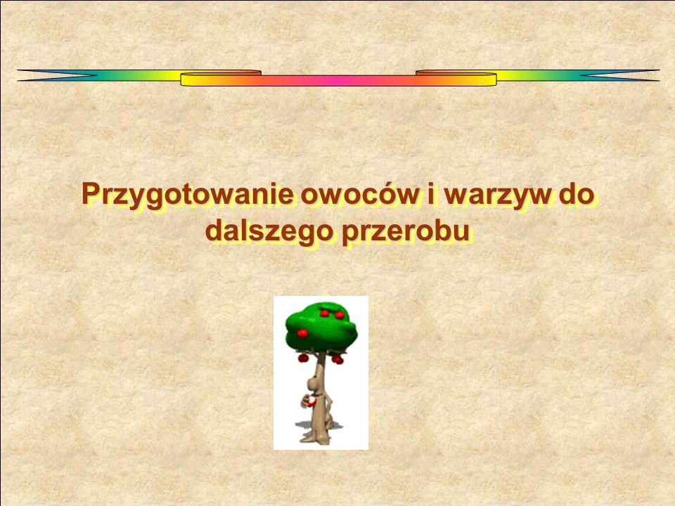 BlanszowanieBlanszowanie Wg Jarczyk, Berdowski