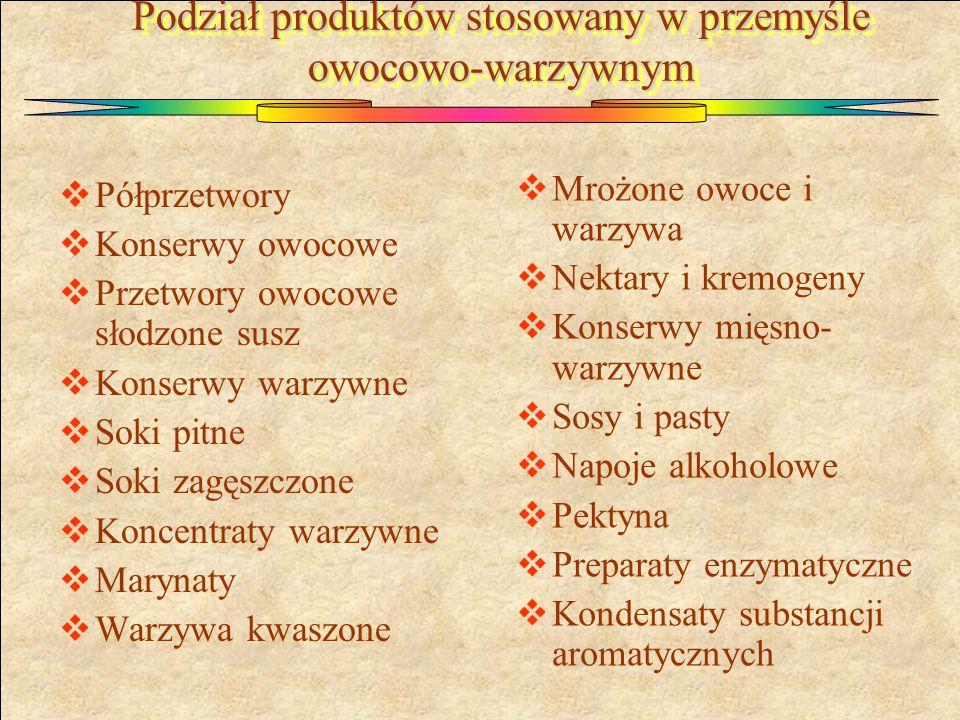 Podział produktów stosowany w przemyśle owocowo-warzywnym  Półprzetwory  Konserwy owocowe  Przetwory owocowe słodzone susz  Konserwy warzywne  So