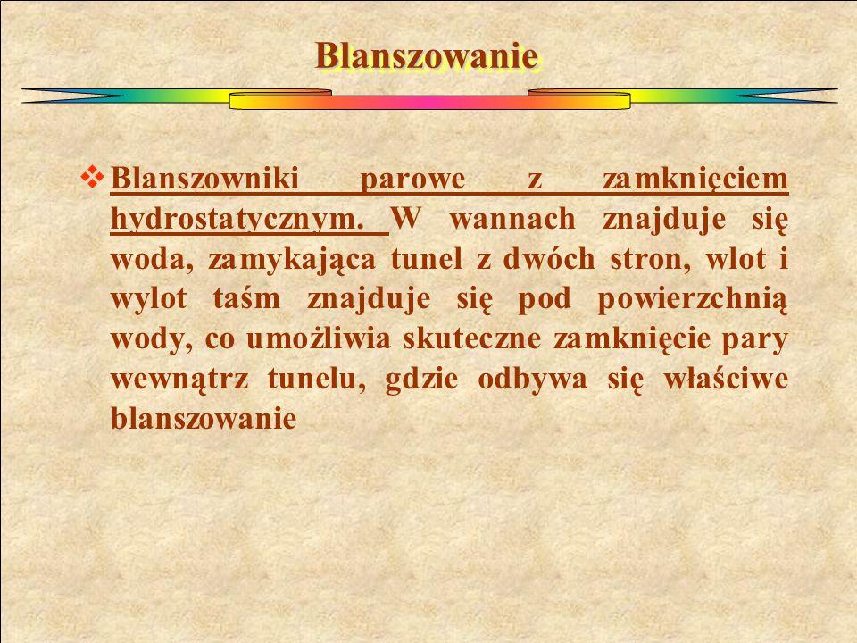 BlanszowanieBlanszowanie  Blanszowniki parowe z zamknięciem hydrostatycznym.