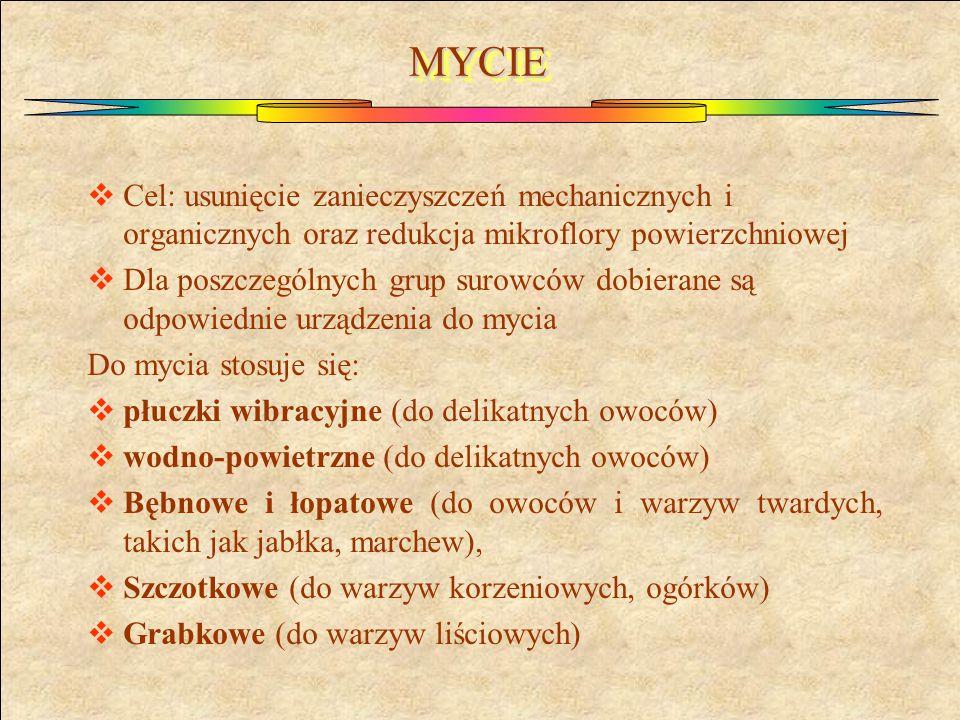 MYCIEMYCIE  Cel: usunięcie zanieczyszczeń mechanicznych i organicznych oraz redukcja mikroflory powierzchniowej  Dla poszczególnych grup surowców do