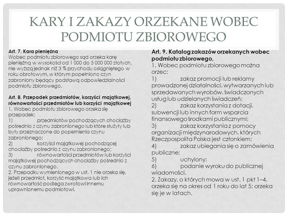 KARY I ZAKAZY ORZEKANE WOBEC PODMIOTU ZBIOROWEGO Art.
