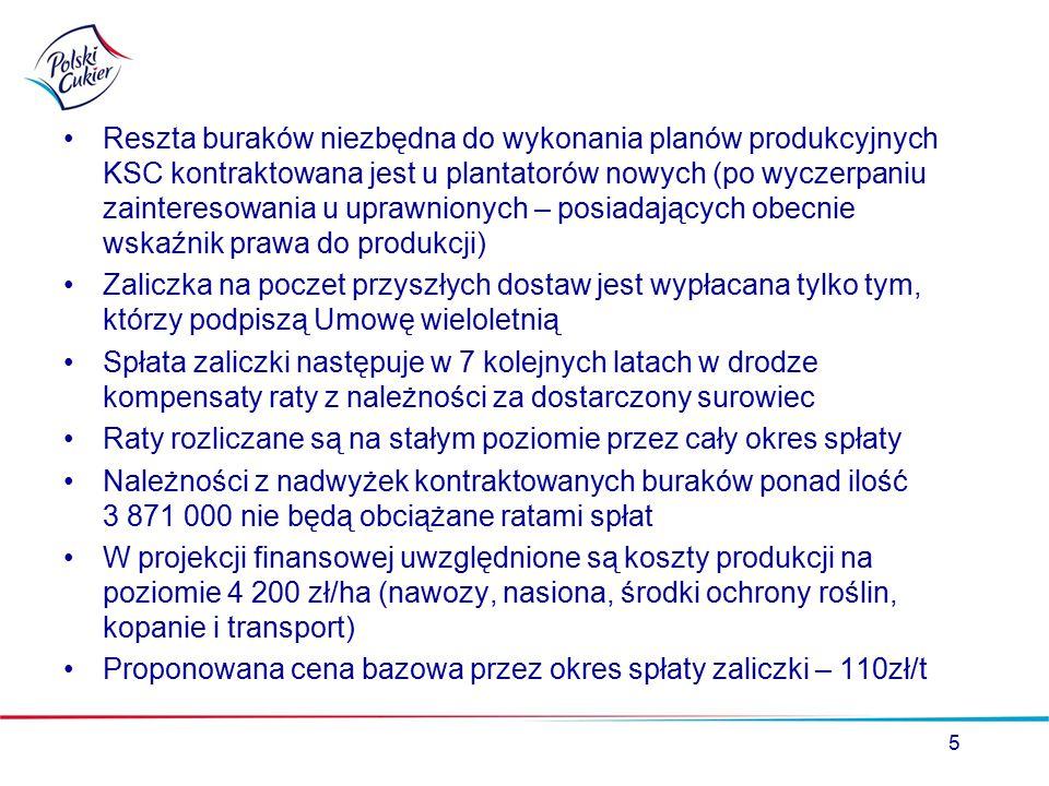Założenia prawne do projektu porozumienia branżowego Zgodnie z art.
