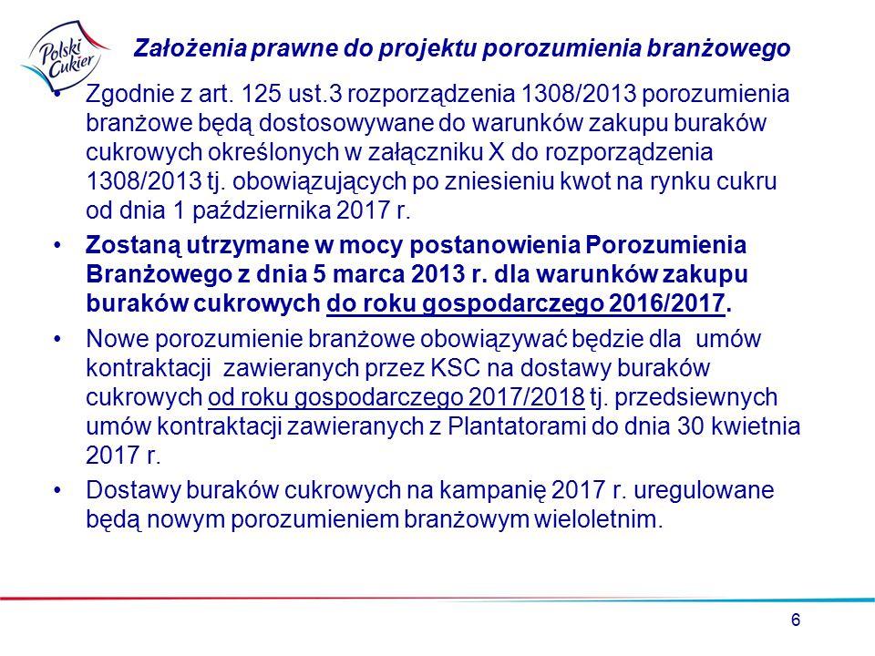 Założenia prawne do projektu porozumienia branżowego Zgodnie z art. 125 ust.3 rozporządzenia 1308/2013 porozumienia branżowe będą dostosowywane do war