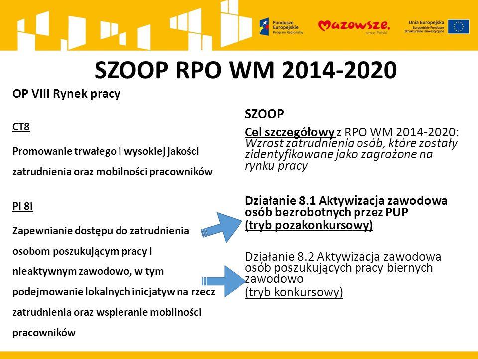 SZOOP RPO WM 2014-2020 OP VIII Rynek pracy CT8 Promowanie trwałego i wysokiej jakości zatrudnienia oraz mobilności pracowników PI 8i Zapewnianie dostę