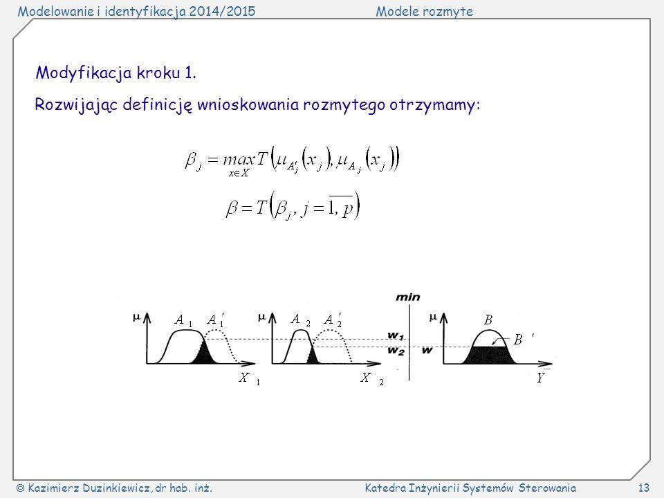 Modelowanie i identyfikacja 2014/2015Modele rozmyte  Kazimierz Duzinkiewicz, dr hab. inż.Katedra Inżynierii Systemów Sterowania13 Rozwijając definicj