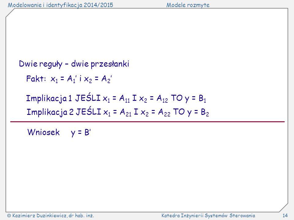 Modelowanie i identyfikacja 2014/2015Modele rozmyte  Kazimierz Duzinkiewicz, dr hab. inż.Katedra Inżynierii Systemów Sterowania14 Dwie reguły – dwie