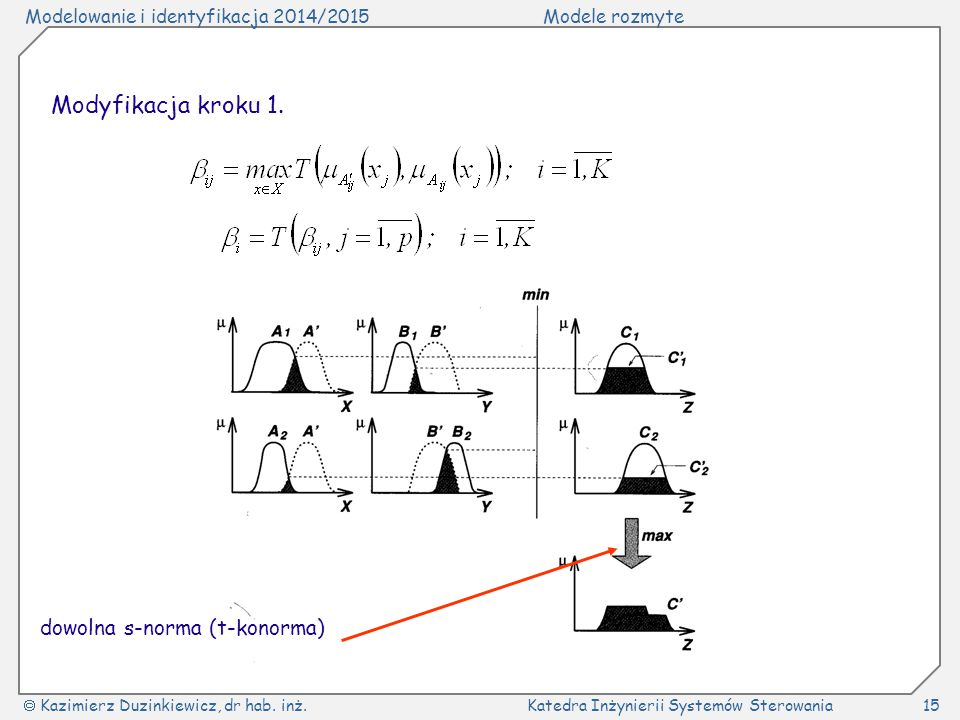 Modelowanie i identyfikacja 2014/2015Modele rozmyte  Kazimierz Duzinkiewicz, dr hab. inż.Katedra Inżynierii Systemów Sterowania15 Modyfikacja kroku 1